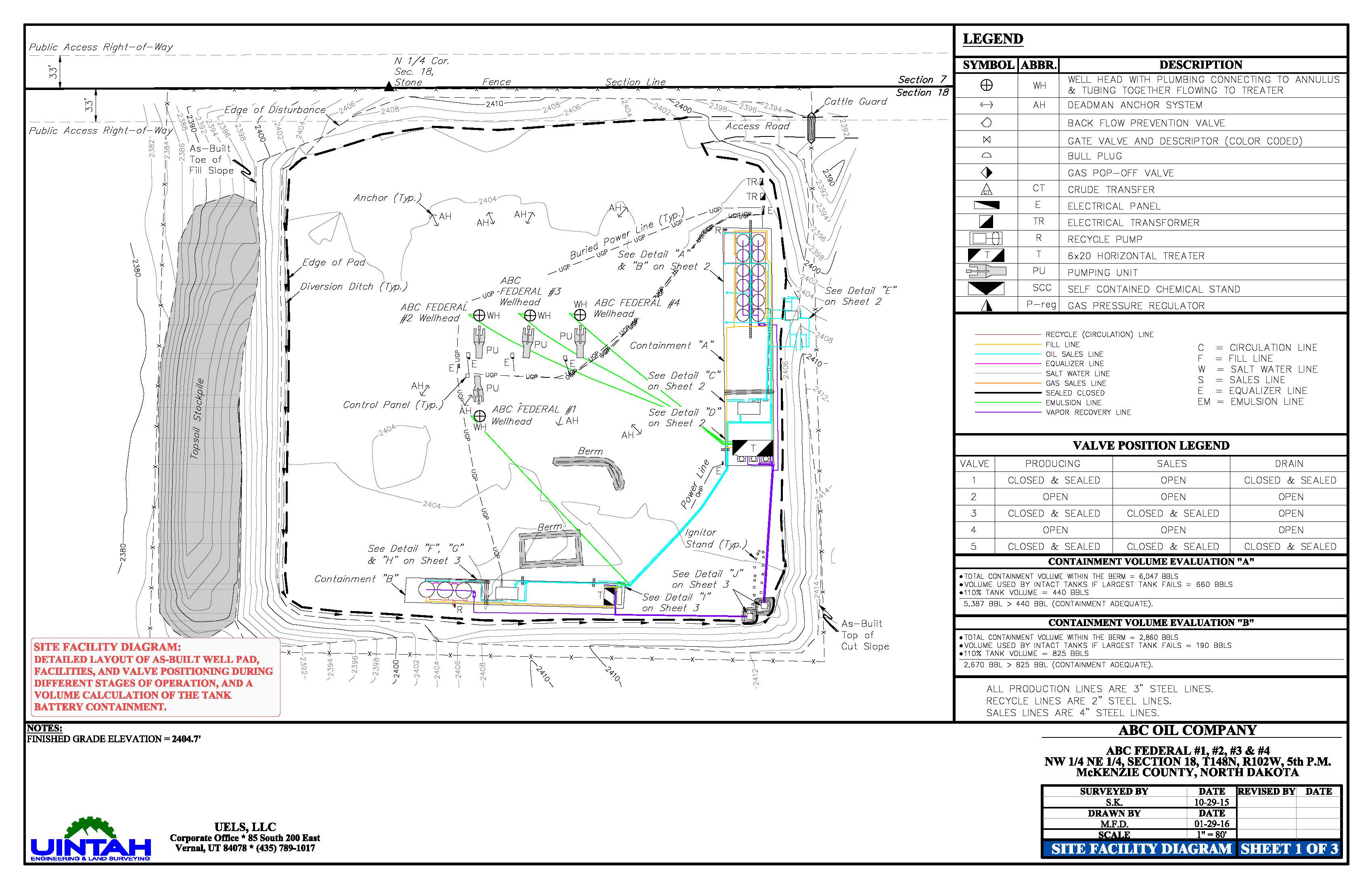 site security diagrams for well pads